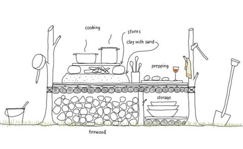 Sketch for Field Kitchen
