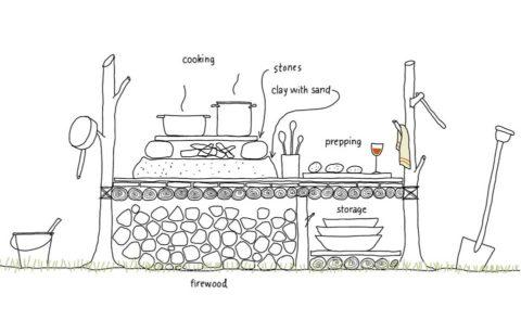 Sketch for Field Kitchen